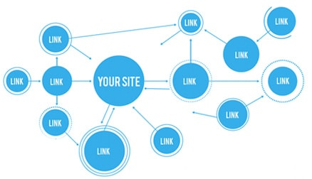 Backlinks for Lawyers
